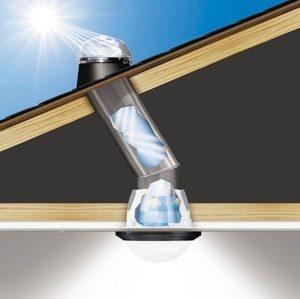 Skylight Tubular